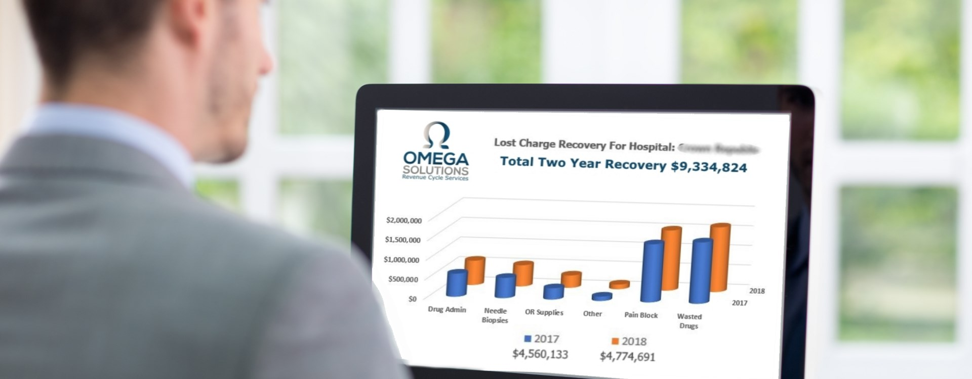 Omega Lost Charge Recovery for Hospitals